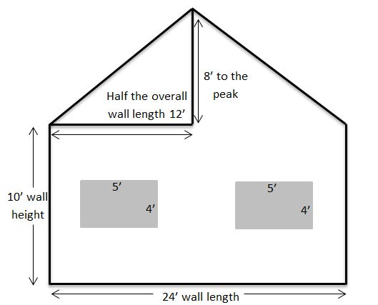 Gabled Wall Measurements Diagram